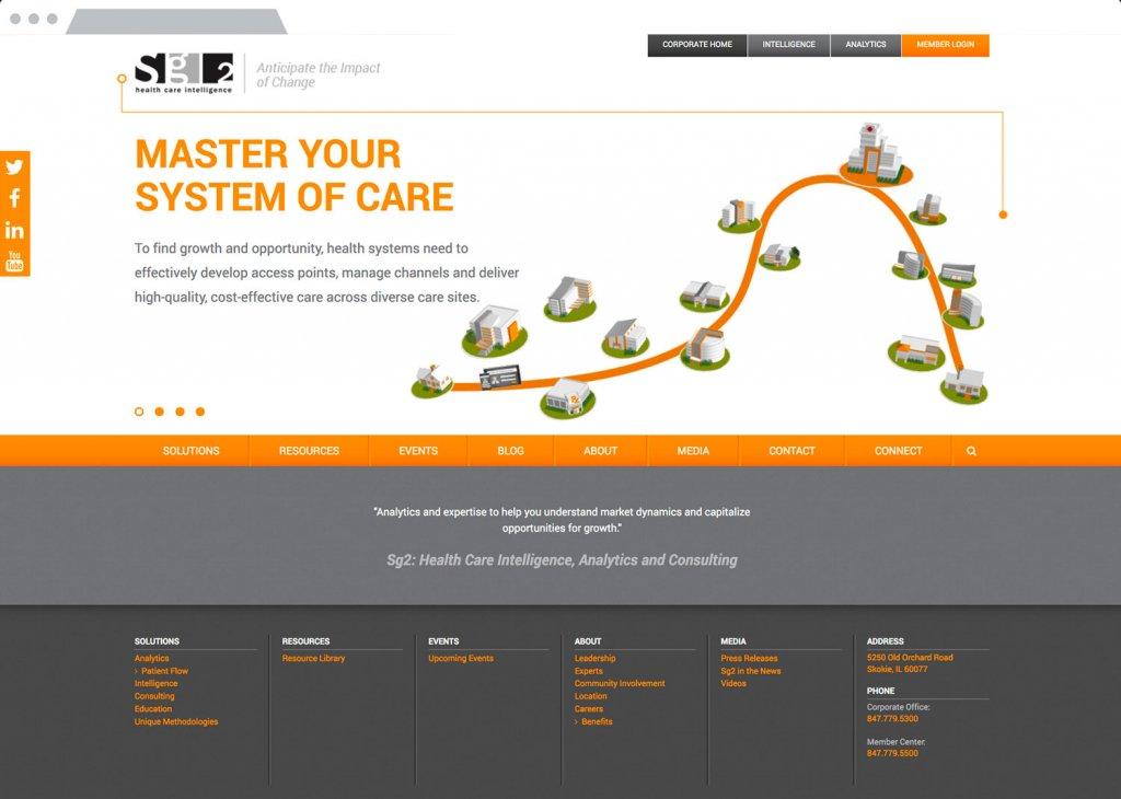 Sg2 Responsive Website Design